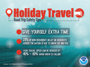 Make sure to give yourself extra time when traveling this winter