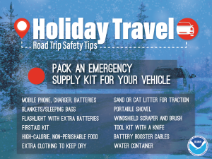 Recommended items for a winter emergency kit
